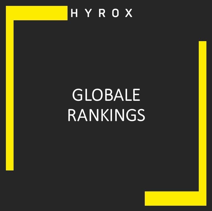 Globale Rankings